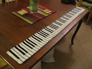 how to read piano patterns